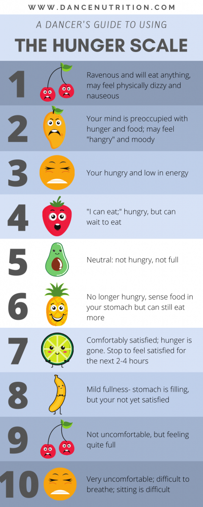 hunger scale for dancers